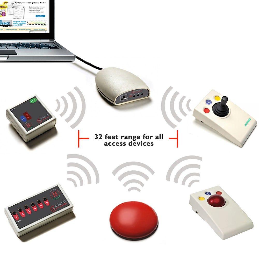 Simply Works Wireless System