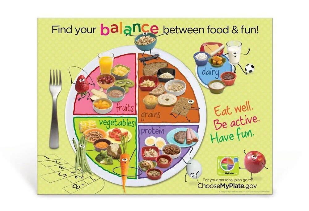 Kids MyPlate Poster & Handouts