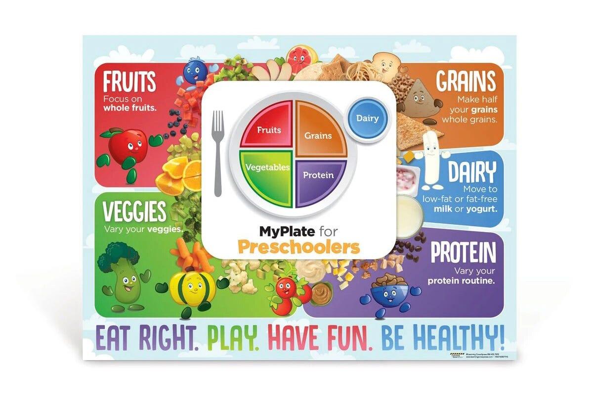 Myplate for Preschoolers Poster & Handouts