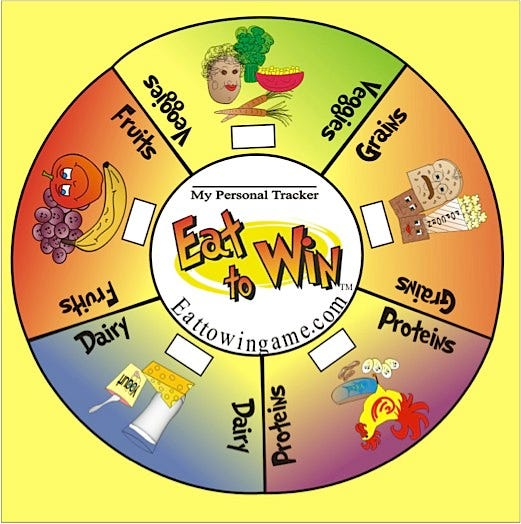 Eat to Win Personal Food Tracker