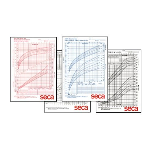 seca Growth Charts for Boys and Girls