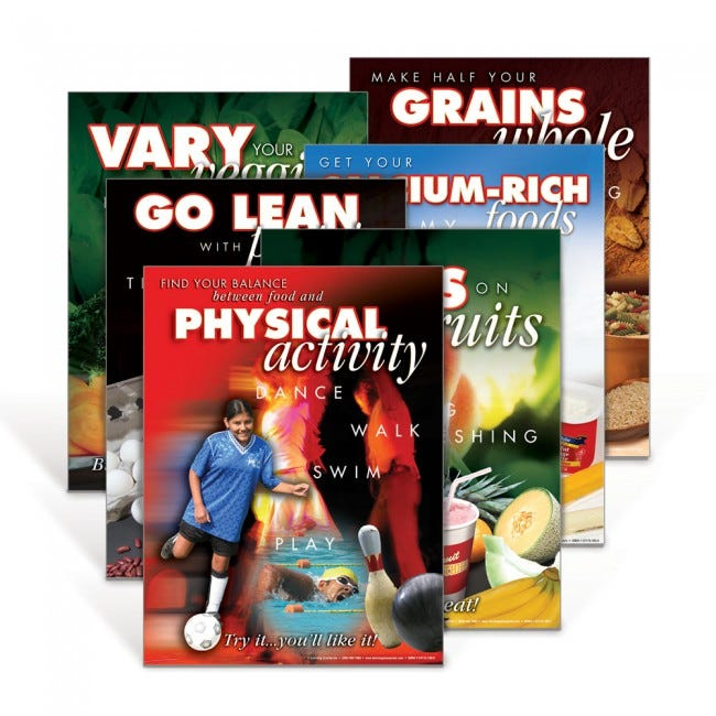 MyPlate Posters, Set of 6