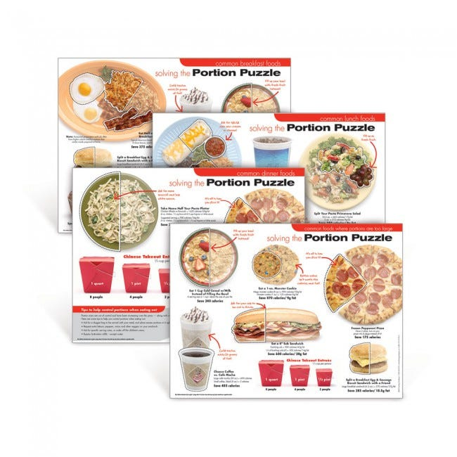 Portion Puzzle Posters, Set of 4