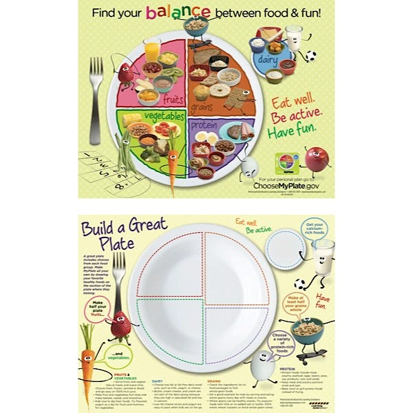 Kids MyPlate Poster Handouts 50/Pad