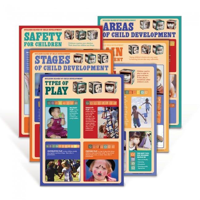 Child Development Posters, Set of 6