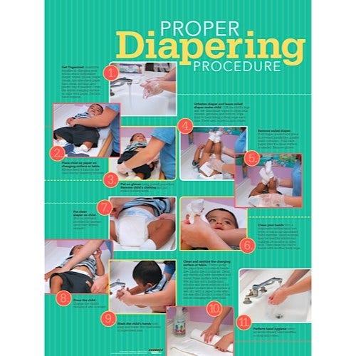 Proper Diapering Procedure