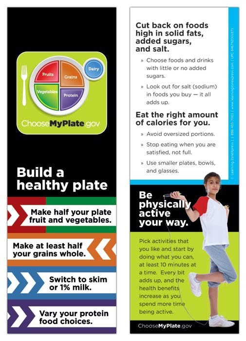 USDA MyPlate Bookmarks 100/Package