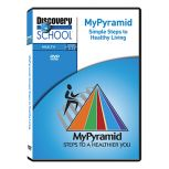 My Pyramid:  Simple Steps to Healthy Living