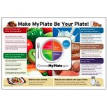 Make MyPlate Be Your Plate Poster