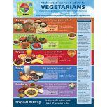 Vegetarian MyPlate Poster