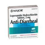 Loperamide Caplets 12's